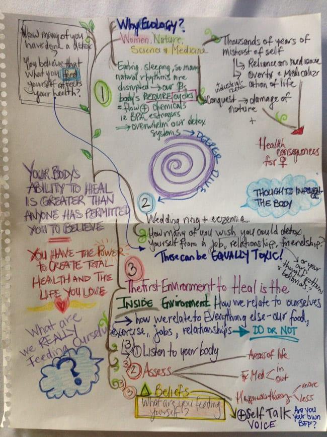 Notes from Dr. Aviva Romm's Speakeasy